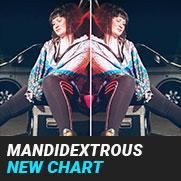 Mandidextrous DJ Chart