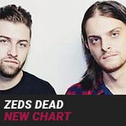 Zeds Dead DJ Chart