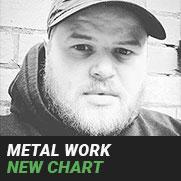 Metal Work DJ Chart