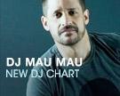 DJ Mau Mau DJ Chart