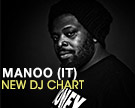 Manoo (IT) DJ Chart