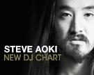Steve Aoki DJ Chart