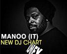 Manoo IT DJ Chart